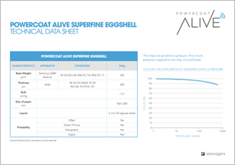<p>ALIVE Technical Data Sheet Superfine Eggshell</p>