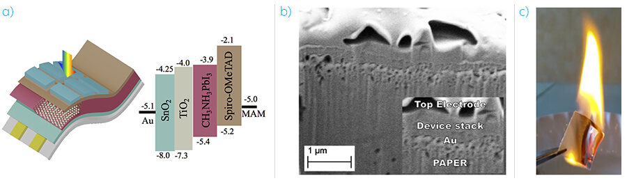CHOSE - First demonstration of a perovskite solar cell on paper (IEEE Electron Device Letters)